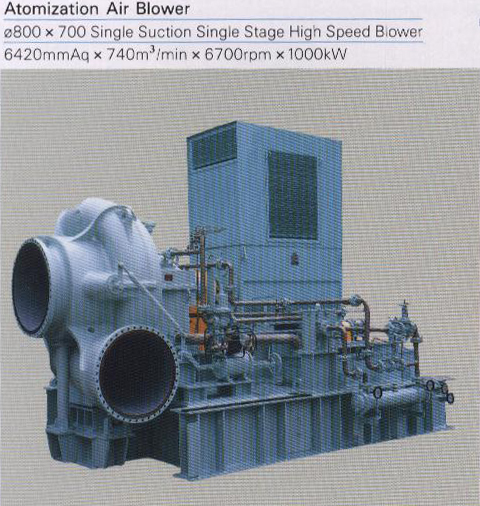 Flue Gas Blower : Cnh machinery homepage welcome